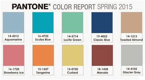 trend color pantone 2015 colour trends which ones work for you