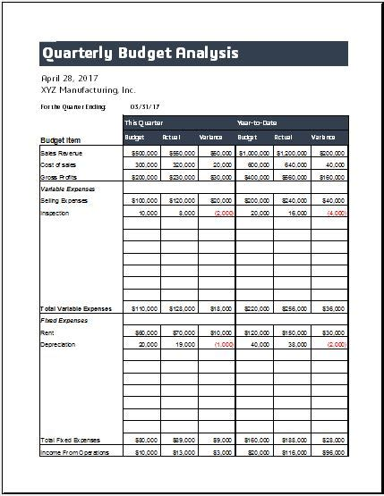 quarterly budget analysis sheet template  excel excel templates