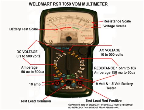 Multitester Analog parts of analog multimeter www pixshark images