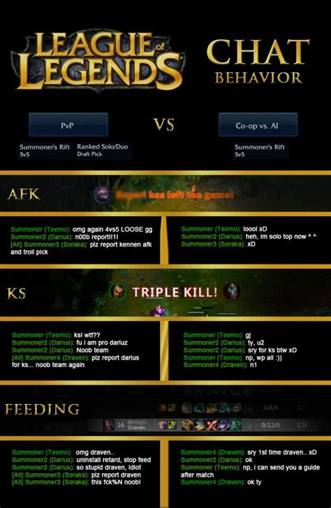 league of legends chat rooms lol chats
