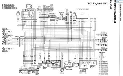 dyna 2000i wiring diagrams new wiring diagram 2018