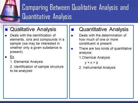 What Us Mba In Quantitative Analysis by Analytical Chemistry Ppt