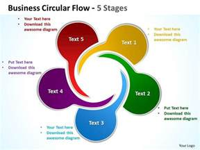 business circular flow 5 stages powerpoint templates