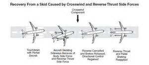 Anti Skid Brake System Aircraft Crosswind Landing Techniques Part One Crab And Sideslip