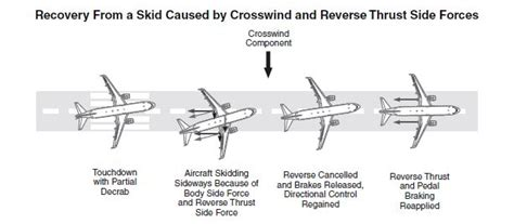 wiring diagrams boeing 767 dc 10 diagram wiring diagram