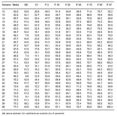 tablas de embarazo tabla de embarazo imagui
