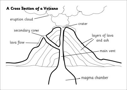 composite volcano coloring page geology blog in a typical lithuanian style a cross