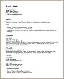 Affiliation In Resume Sample Affiliations Resume Example Business Proposal Templated