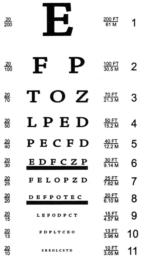 printable eye chart letter size printable snellen charts activity shelter
