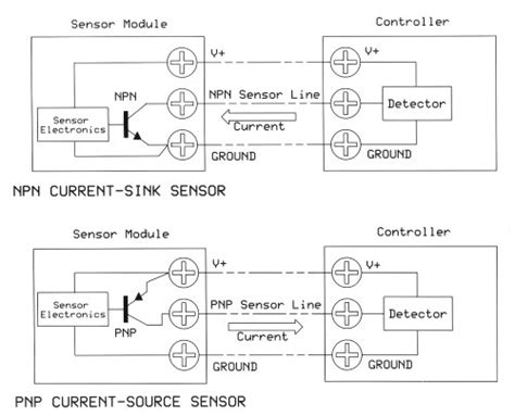 Alarm Pnp diferencias entre conexiones npn y pnp actualidad mesurex