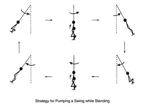 physics golf swing swing physics 28 images swing physics collision swing