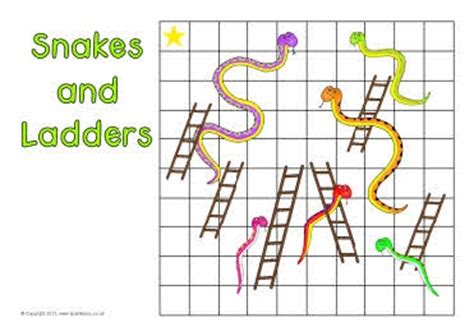 snakes and ladders template pdf editable snakes and ladders school