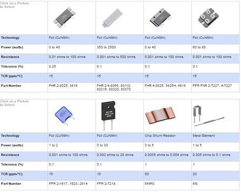 current sense resistor sizing custom sensing resistor 28 images products tangio printed electronics current sensing