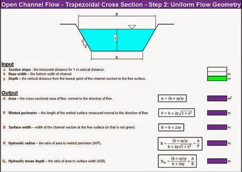 cross sectional area calculator open channel flow trapezoidal cross section my