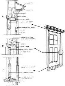 Parts Of An Exterior Door Similarly Interior Doors