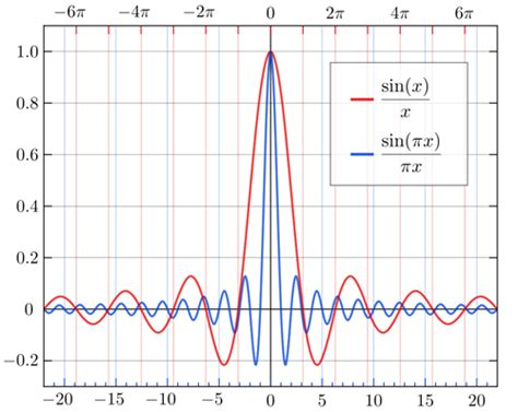 high pass filter time domain matlab dsp tutorial lowpass fir filtering using fft convolution at dreort nonoo hu