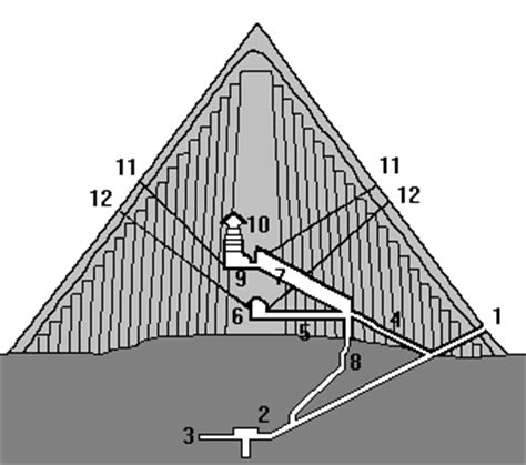 interno piramide di cheope i misteri delle piramidi