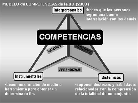 Evaluaci N De Un Modelo Curricular Por Competencias ensayo por evaluacion de competencias