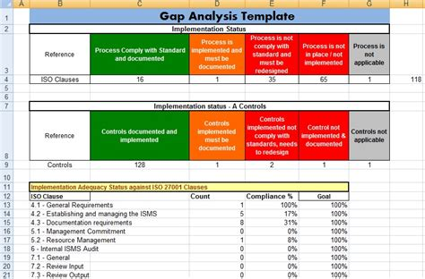 job safety analysis template microsoft excel templates
