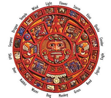 Aztec Calendar Symbols Aztec Calendar Quot Spiritual Totatema Quot Prj