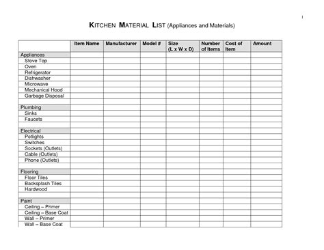 electrical material list template beautiful list of kitchen appliances 6 electrical