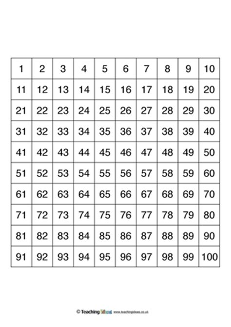 number 100 template number square templates teaching ideas