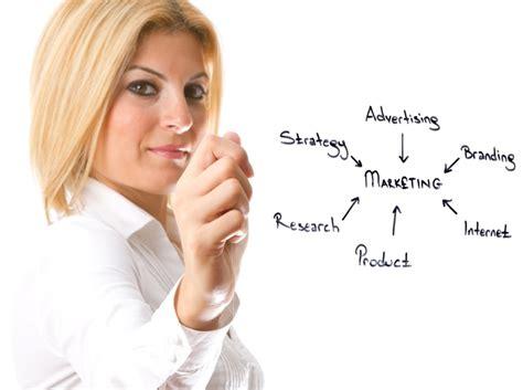 top undergraduate marketing degree programs