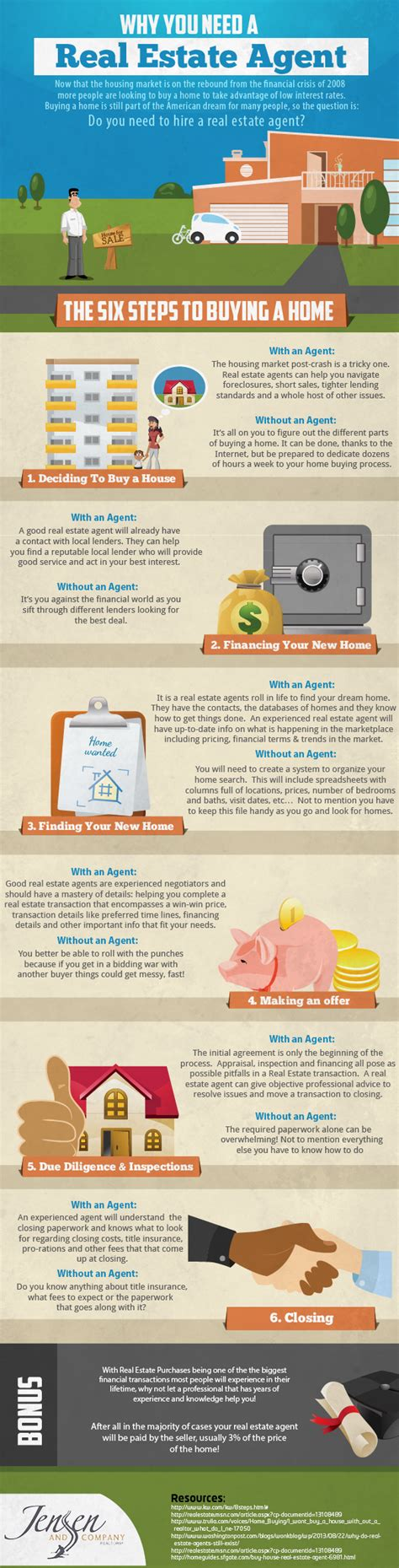 do you need a realestate agent to buy a house keeping current matters why you need a real estate agent infographic