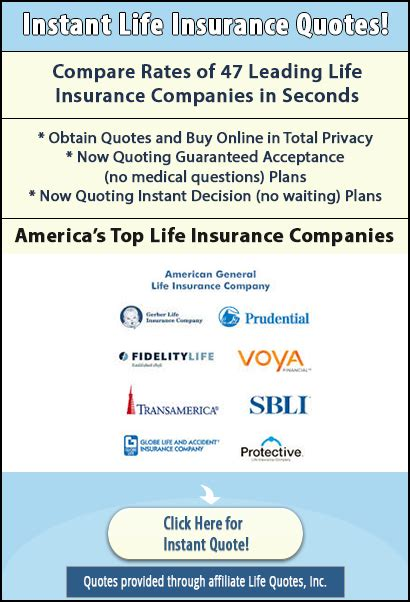 Instant Insurance Quote by Find A Term Insurance Quote Insurance Globe