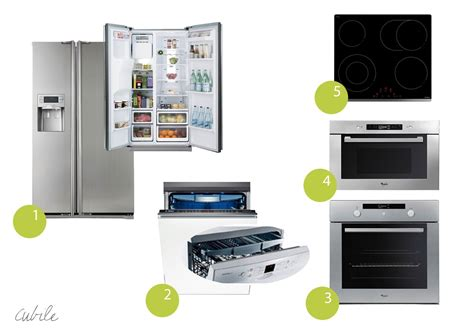 new kitchen appliances brandsmart kitchen appliance packages