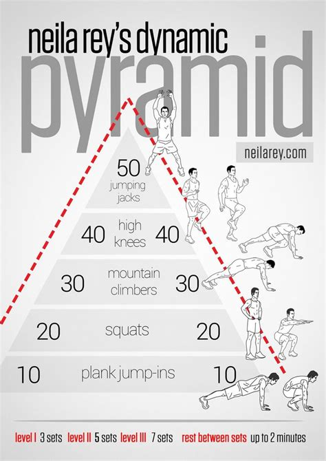 17 best ideas about pyramid workout on