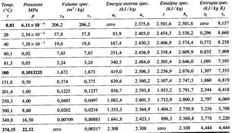 körbchengröße tabelle esempio di file per le dispense di fisica tecnica