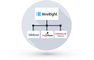 Hireright Background Check Background Check Companies Background Screening Provider Hireright