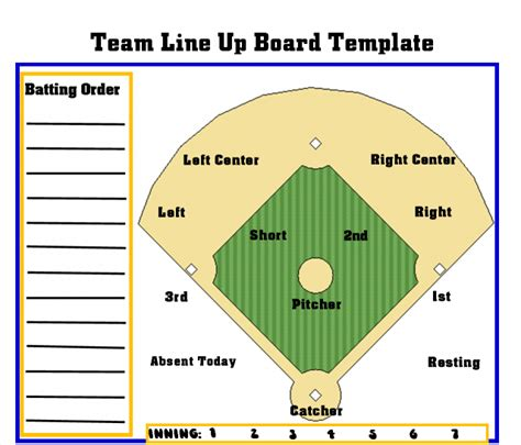 softball lineup template image gallery softball lineup