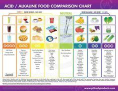Koufman Detox Diet by What Is The Koufman Detox Diet Acid Reflux