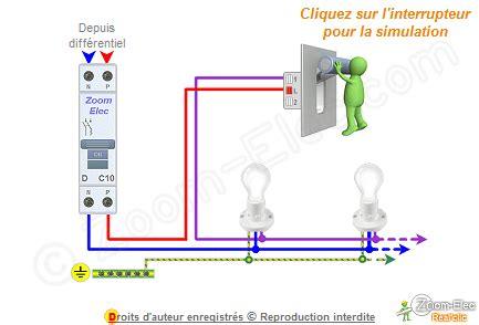circuit electrique maison 4164 schema eclairage maison ventana