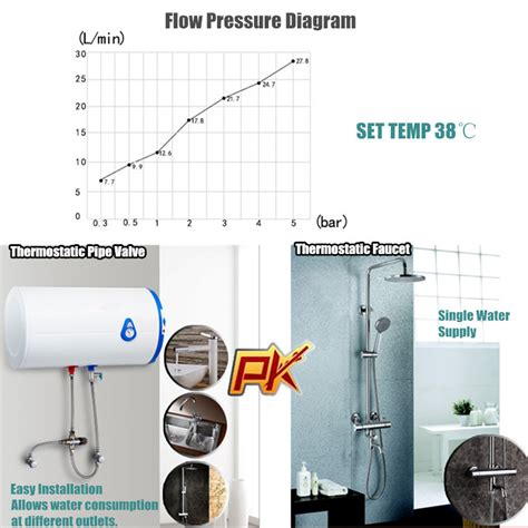 how to heat a cold bathroom thermostatic copper valve mixer mixing cold hot shower