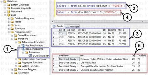 Sql Table Valued Function by Creating And Using Table Valued Function In Sql Server