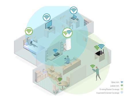 Harga Tp Link Untuk Wifi harga jual tp link re200 ac750 wi fi range extender