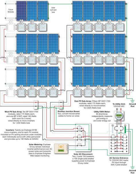 solar power wire diagram electronics wire diagram