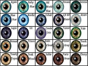 eye color genetics chart baby eye color calculator pictures to pin on