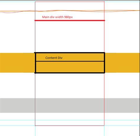 div property html background color property for div stack overflow