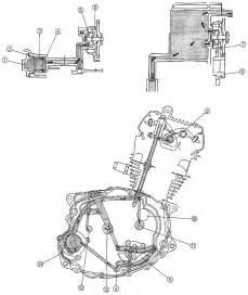 honda xr80 carburetor diagram honda xr100 parts diagram elsavadorla