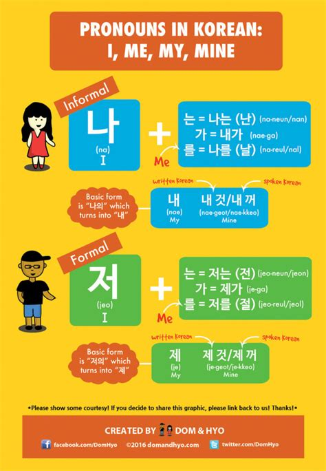 in korea pronouns i me my mine in korean dom hyo korea comics graphics
