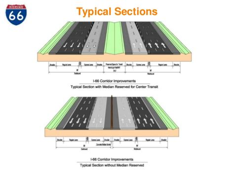 I-66 Corridor Improvements Outside the Beltway I 66 Hov Hours