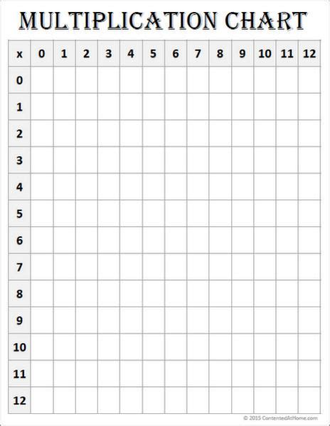 25 best ideas about multiplication chart on