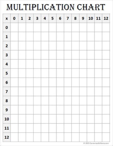 blank multiplication table pdf math pinterest blank multiplication table 1 10 multiplication table 1