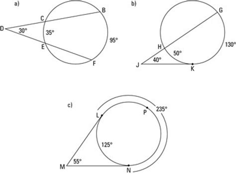 how to find the outdoor how to determine the measure of an angle whose vertex is outside a circle dummies