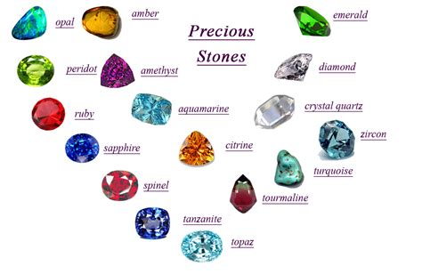 precious stones and semi precious stones meaning