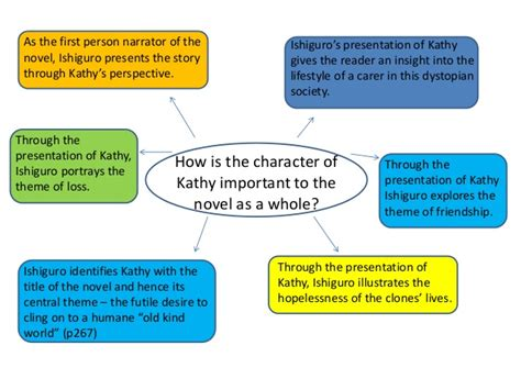 themes in the book never let me go the importance of kathy to the novel never let me go
